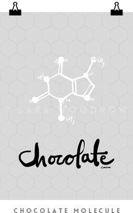 Chololate_Molecule
